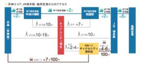 スピングルムーブ福岡 キャナルシティ博多店